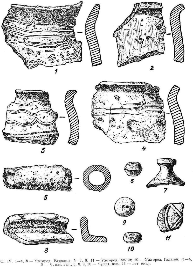 Рис. 6.-Ужгород-Радванка-замок,Галаго,фрагменти кераміки - 1 (1)